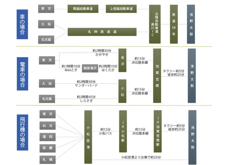 https://www.asano.jp/network/0126.2020.9.jpg